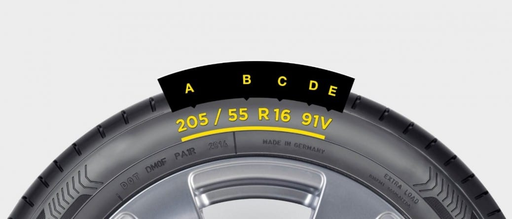 How to read your tyre spec